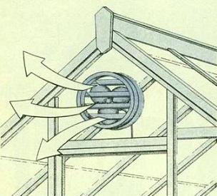 Встановлюємо вентилятор у теплиці під дахом